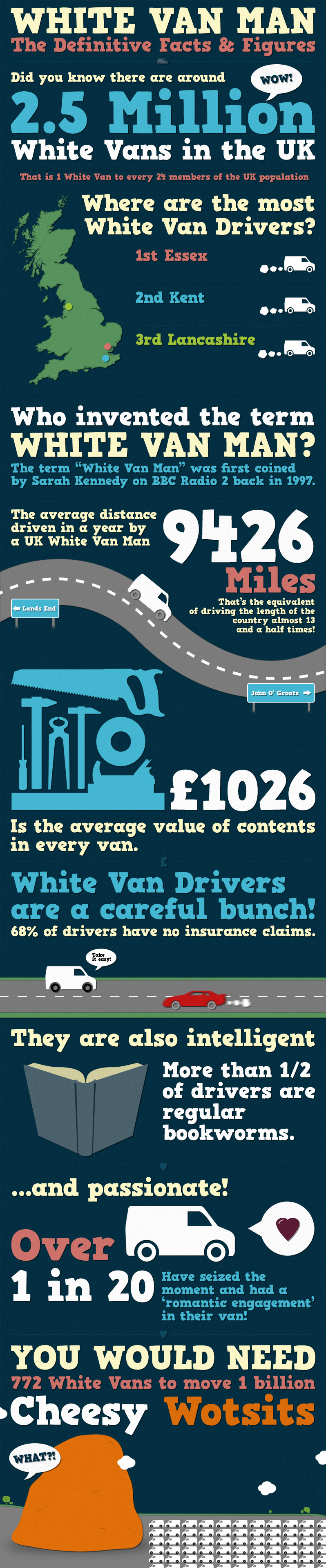 White Van - The Definitive Facts & Figures